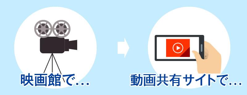 2-2.YouTubeなどで使用している動画素材と併用ができる